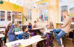 Welche Spiele sind für den Schulunterricht geeignet?