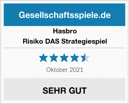 Hasbro Risiko, DAS Strategiespiel Test