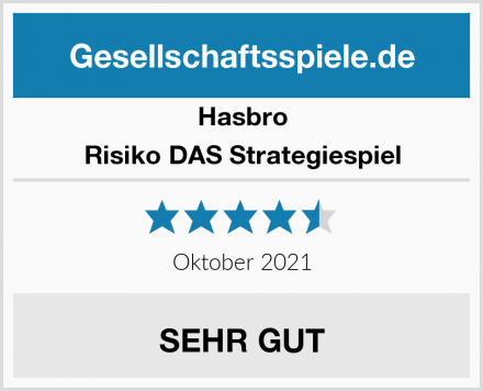 Hasbro Risiko DAS Strategiespiel Test